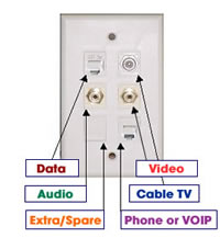 smart home systems for dfw whole home audio home theater home automation networking